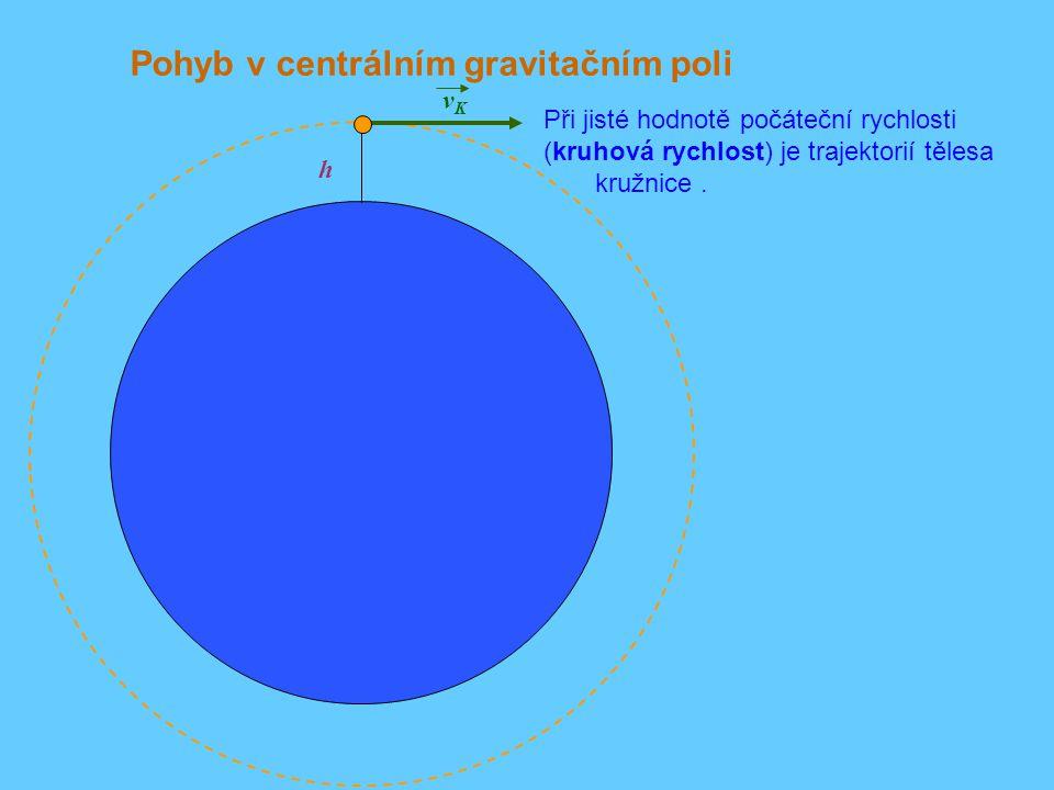 Pohyb v centrálním gravitačním poli h vKvK Při jisté hodnotě počáteční rychlosti (kruhová rychlost) je trajektorií tělesa kružnice.