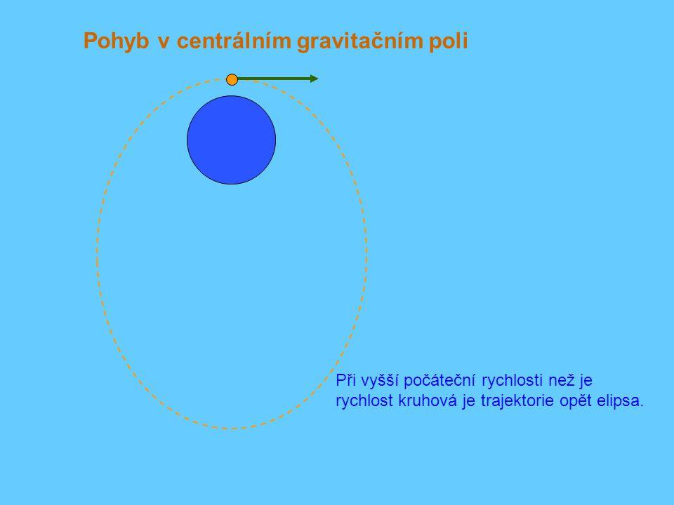 Pohyb v centrálním gravitačním poli Při vyšší počáteční rychlosti než je rychlost kruhová je trajektorie opět elipsa.