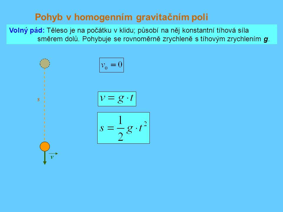 Pohyb v homogenním gravitačním poli Volný pád: Těleso je na počátku v klidu; působí na něj konstantní tíhová síla směrem dolů. Pohybuje se rovnoměrně