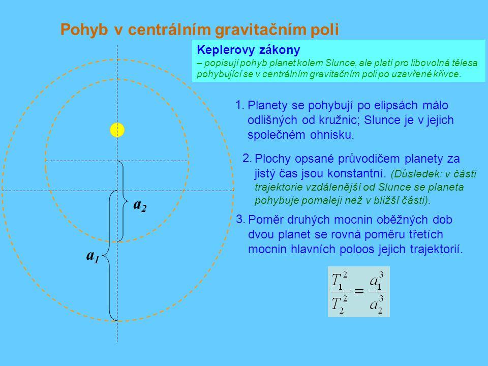 Pohyb v centrálním gravitačním poli Keplerovy zákony – popisují pohyb planet kolem Slunce, ale platí pro libovolná tělesa pohybující se v centrálním g