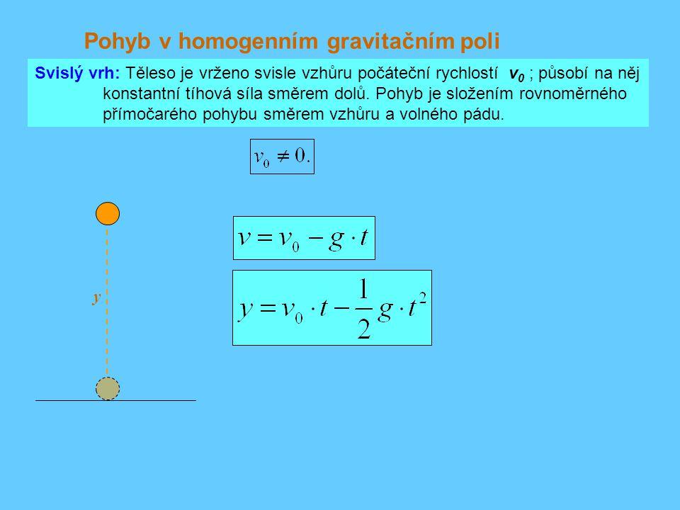 Pohyb v homogenním gravitačním poli Svislý vrh: Těleso je vrženo svisle vzhůru počáteční rychlostí v 0 ; působí na něj konstantní tíhová síla směrem d