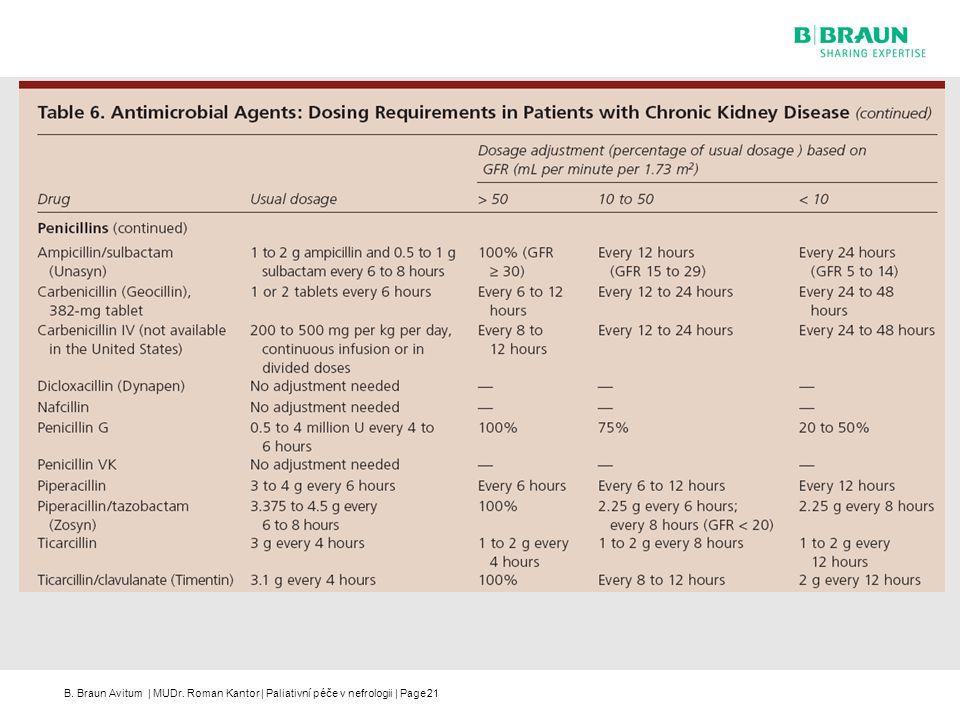 B. Braun Avitum | MUDr. Roman Kantor | Paliativní péče v nefrologii | Page21