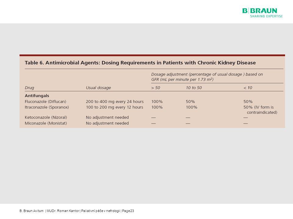B. Braun Avitum | MUDr. Roman Kantor | Paliativní péče v nefrologii | Page23