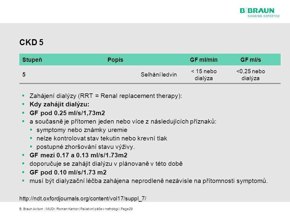 B. Braun Avitum | MUDr. Roman Kantor | Paliativní péče v nefrologii | Page29 CKD 5  Zahájení dialýzy (RRT = Renal replacement therapy):  Kdy zahájit
