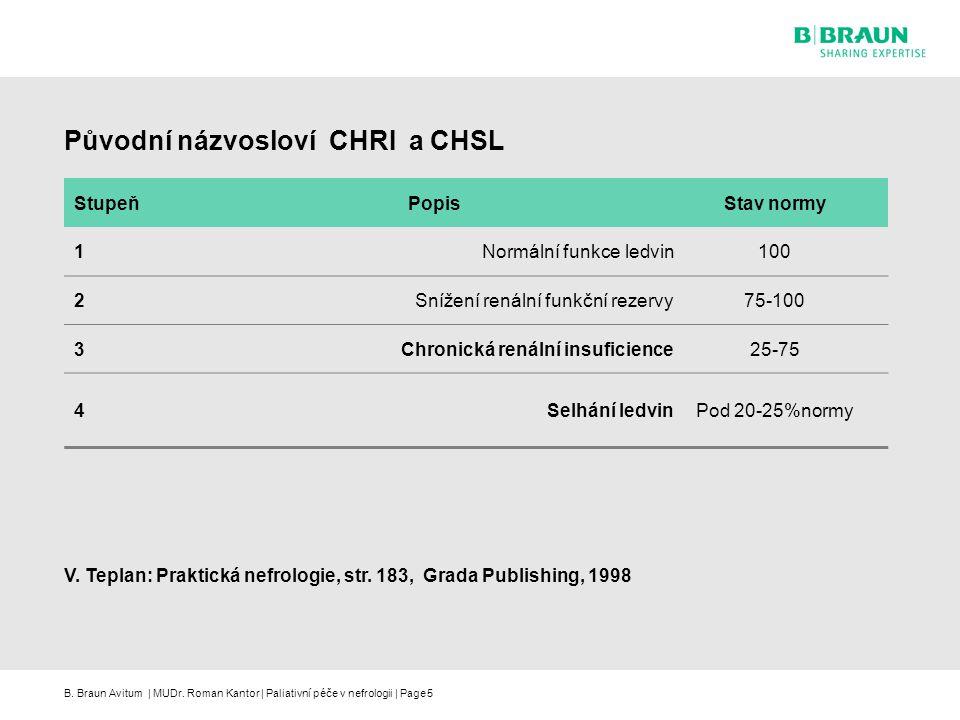 B. Braun Avitum | MUDr. Roman Kantor | Paliativní péče v nefrologii | Page5 Původní názvosloví CHRI a CHSL V. Teplan: Praktická nefrologie, str. 183,