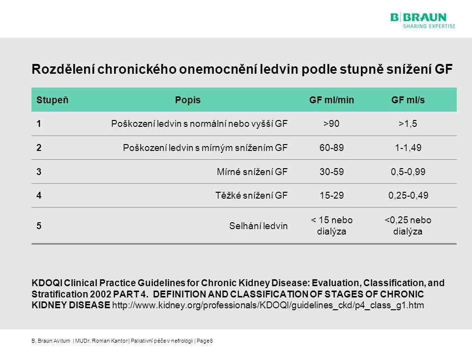 B. Braun Avitum | MUDr. Roman Kantor | Paliativní péče v nefrologii | Page6 Rozdělení chronického onemocnění ledvin podle stupně snížení GF StupeňPopi