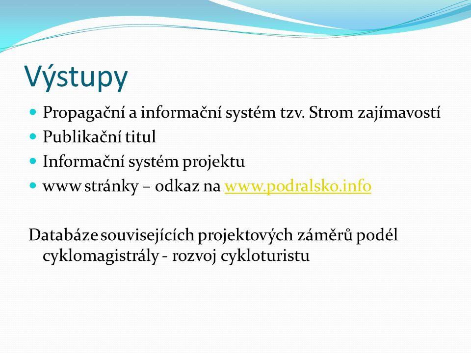 Výstupy  Propagační a informační systém tzv. Strom zajímavostí  Publikační titul  Informační systém projektu  www stránky – odkaz na www.podralsko
