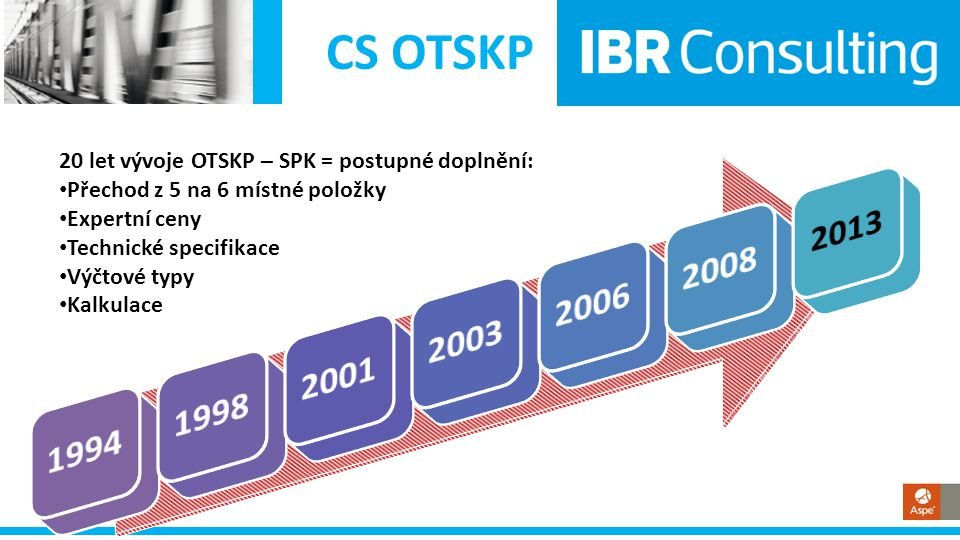 CS OTSKP 20 let vývoje OTSKP – SPK = postupné doplnění: • Přechod z 5 na 6 místné položky • Expertní ceny • Technické specifikace • Výčtové typy • Kal