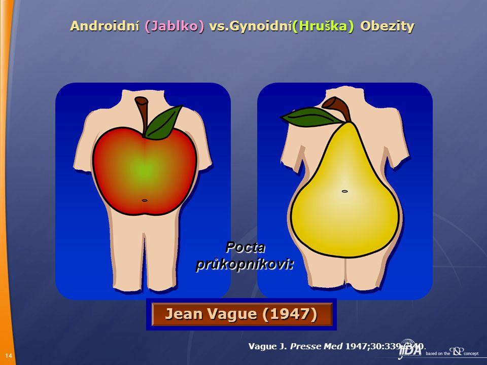14 Androidn í (Jablko) vs.Gynoidn í (Hru š ka) Obezity Jean Vague (1947) Pocta průkopníkovi : Vague J. Presse Med 1947;30:339–340.