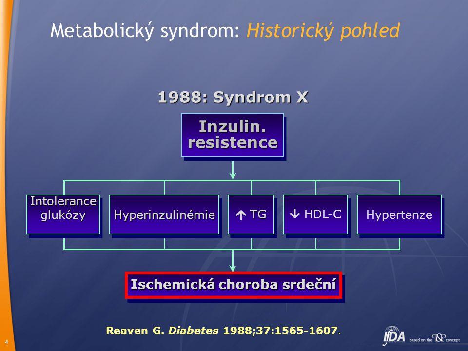 4 Metabolický syndrom: Historický pohled Reaven G. Diabetes 1988;37:1565-1607. Inzulin. resistence Intolerance glukózy glukózy Hyperinzulinémie  TG 