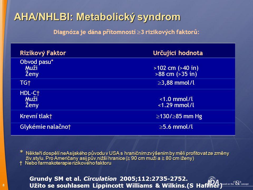 8 AHA/NHLBI: Metabolický syndrom Rizikový FaktorUrčující hodnota Obvod pasu* Muži Ženy >102 cm (>40 in) >88 cm (>35 in) TG†  3,88 mmol/l HDL-C† Muži