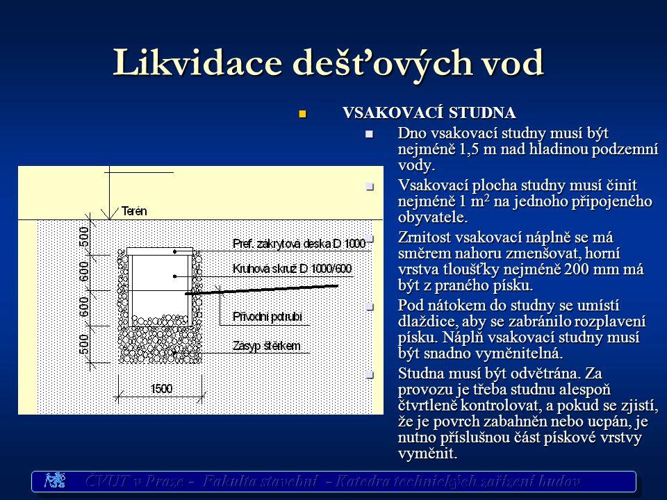 Likvidace dešťových vod  VSAKOVACÍ STUDNA  Dno vsakovací studny musí být nejméně 1,5 m nad hladinou podzemní vody.