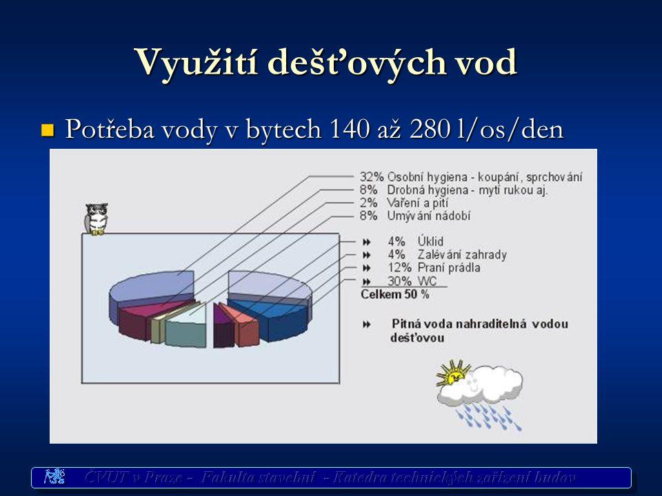 Odkazy, prameny  http://www.asio.cz/ http://www.asio.cz/  http://www.ekona.cz http://www.ekona.cz  http://www.lapoly.cz/ http://www.lapoly.cz/  http://www.sekoprojekt.cz/ http://www.sekoprojekt.cz/  http://www.herva.cz/