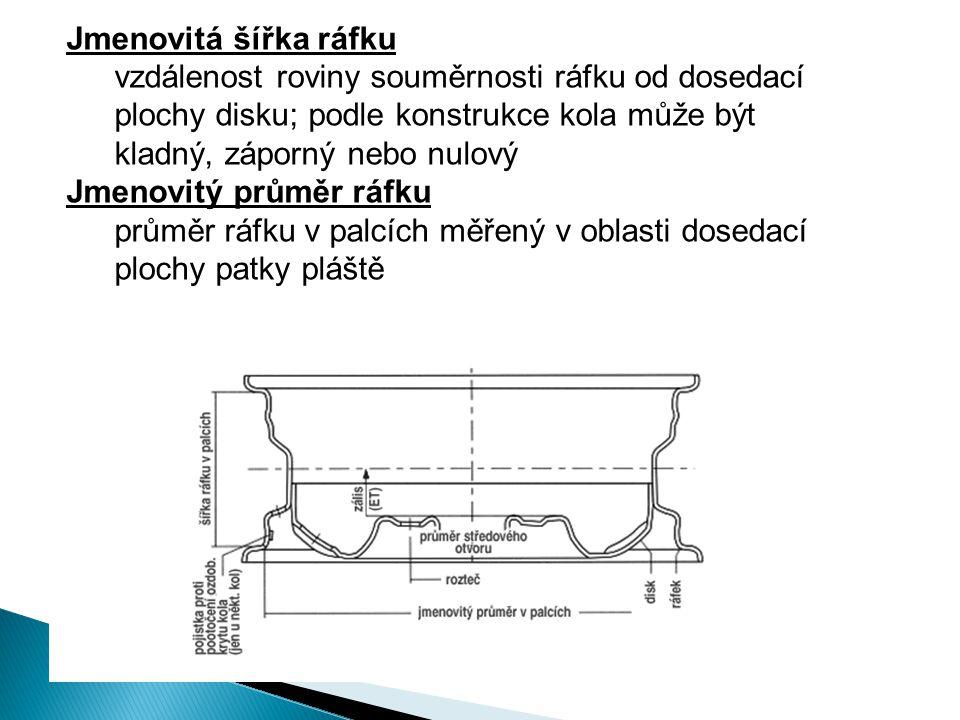 Jmenovitá šířka ráfku vzdálenost roviny souměrnosti ráfku od dosedací plochy disku; podle konstrukce kola může být kladný, záporný nebo nulový Jmenovi