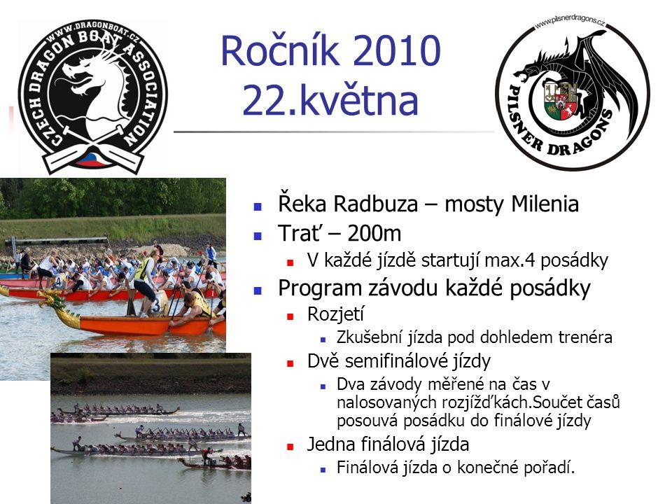 Ročník 2010 22.května  Řeka Radbuza – mosty Milenia  Trať – 200m  V každé jízdě startují max.4 posádky  Program závodu každé posádky  Rozjetí  Z