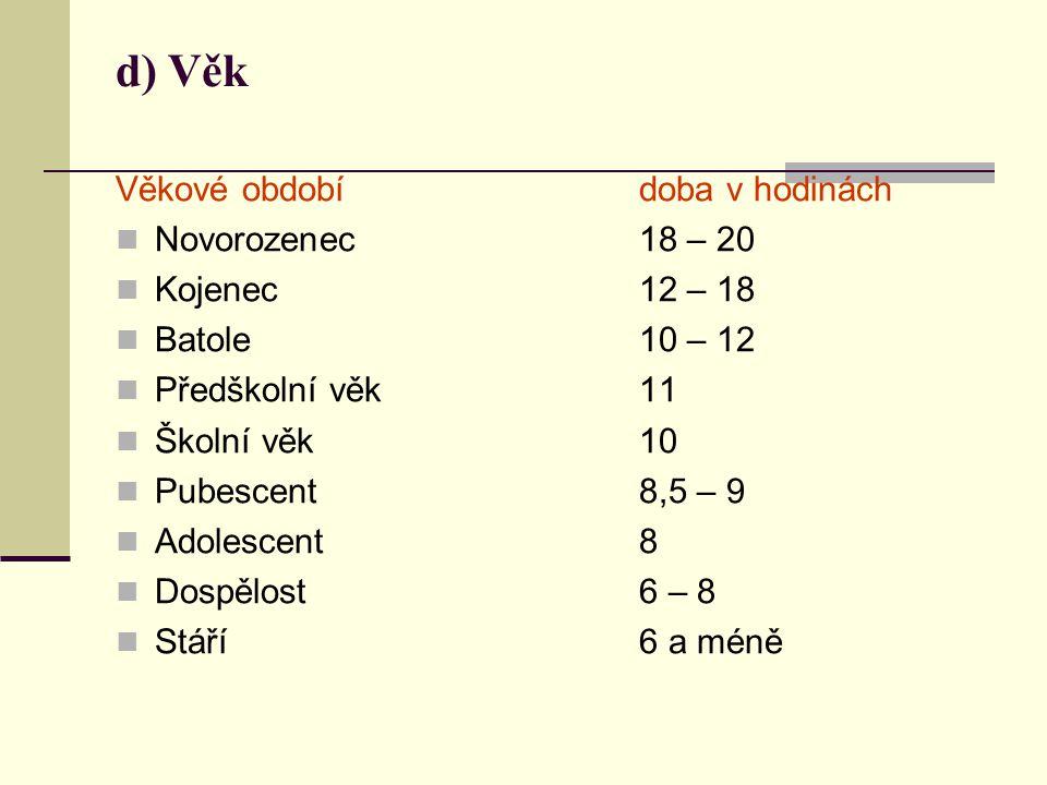 d) Věk Věkové období doba v hodinách  Novorozenec18 – 20  Kojenec12 – 18  Batole10 – 12  Předškolní věk11  Školní věk10  Pubescent8,5 – 9  Adol