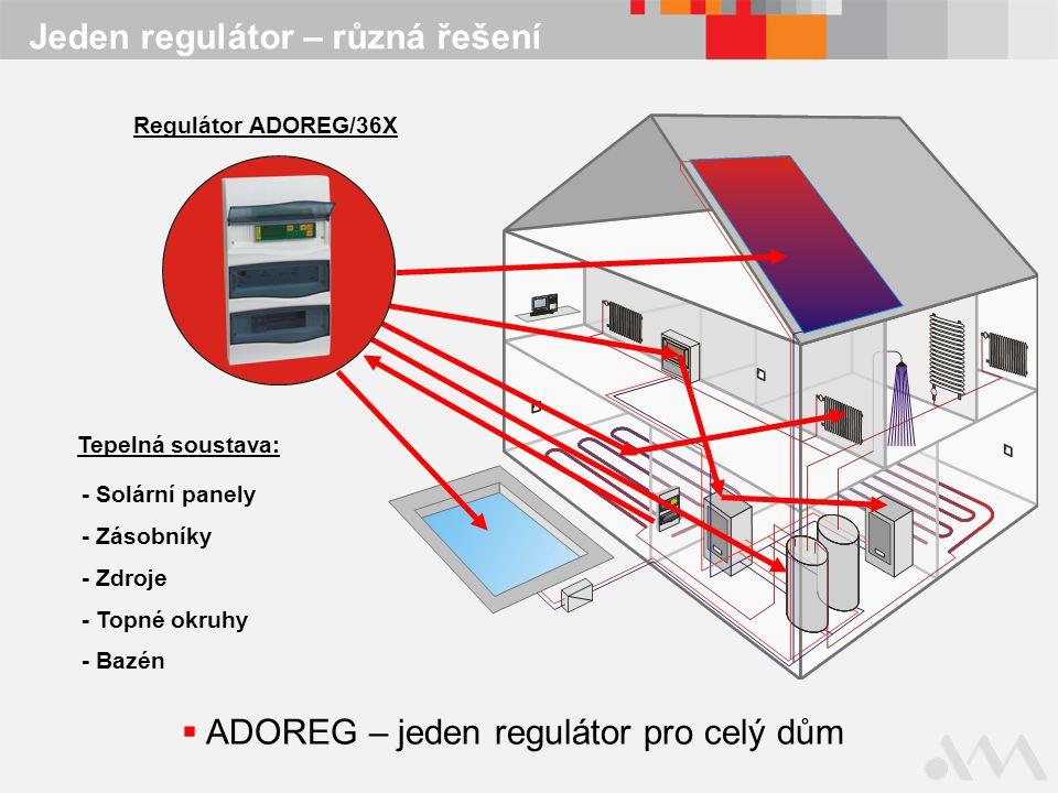 Jeden regulátor – různá řešení - Solární panely - Zásobníky - Zdroje - Topné okruhy - Bazén Regulátor ADOREG/36X Tepelná soustava:  ADOREG – jeden regulátor pro celý dům