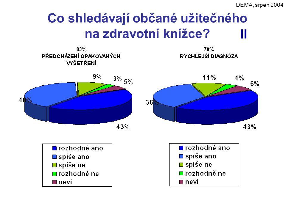 Co shledávají občané užitečného na zdravotní knížce? DEMA, srpen 2004 II