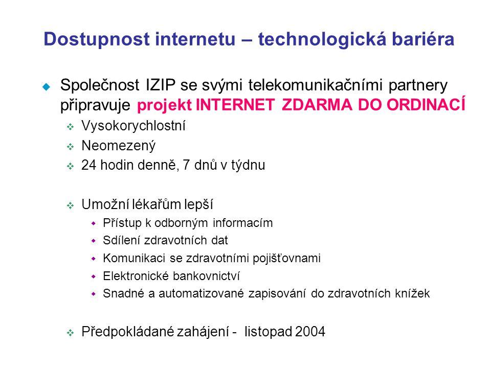 Dostupnost internetu – technologická bariéra  Společnost IZIP se svými telekomunikačními partnery připravuje projekt INTERNET ZDARMA DO ORDINACÍ  Vy