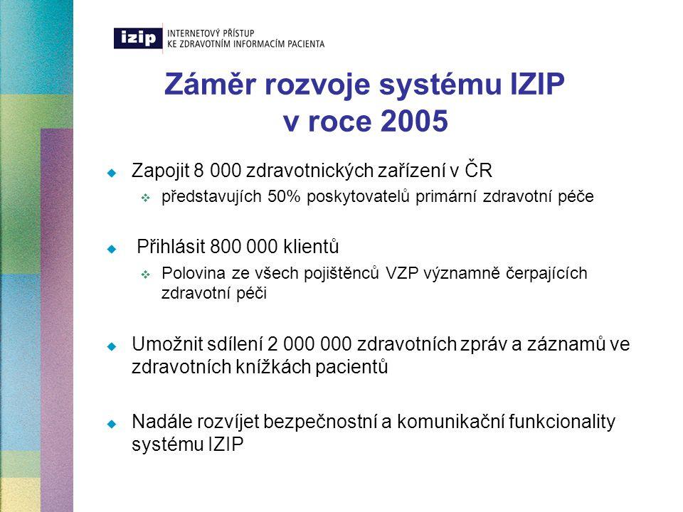 Záměr rozvoje systému IZIP v roce 2005  Zapojit 8 000 zdravotnických zařízení v ČR  představujích 50% poskytovatelů primární zdravotní péče  Přihlá