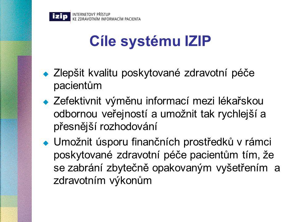 Cíle systému IZIP  Zlepšit kvalitu poskytované zdravotní péče pacientům  Zefektivnit výměnu informací mezi lékařskou odbornou veřejností a umožnit t
