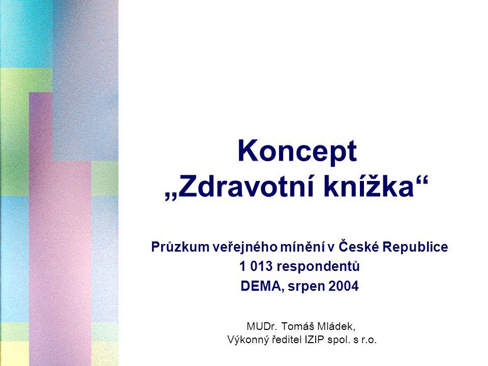 Metodika výzkumu v ČR, DEMA srpen 2004  ZDRAVÍ  Informovanost o zdraví Důležitost informacíZkušenosti s léčením  ZDRAVOTNÍ KNÍŽKA OBECNĚ  Obecné povědomíUžitečnostProblémy, obavy  TIŠTĚNÁ ZK a INTERNETOVÁ ZK  Preference vedení ZK Výhody vs obavy Zájem o zapojení Zájem o informace DEMA, srpen 2004