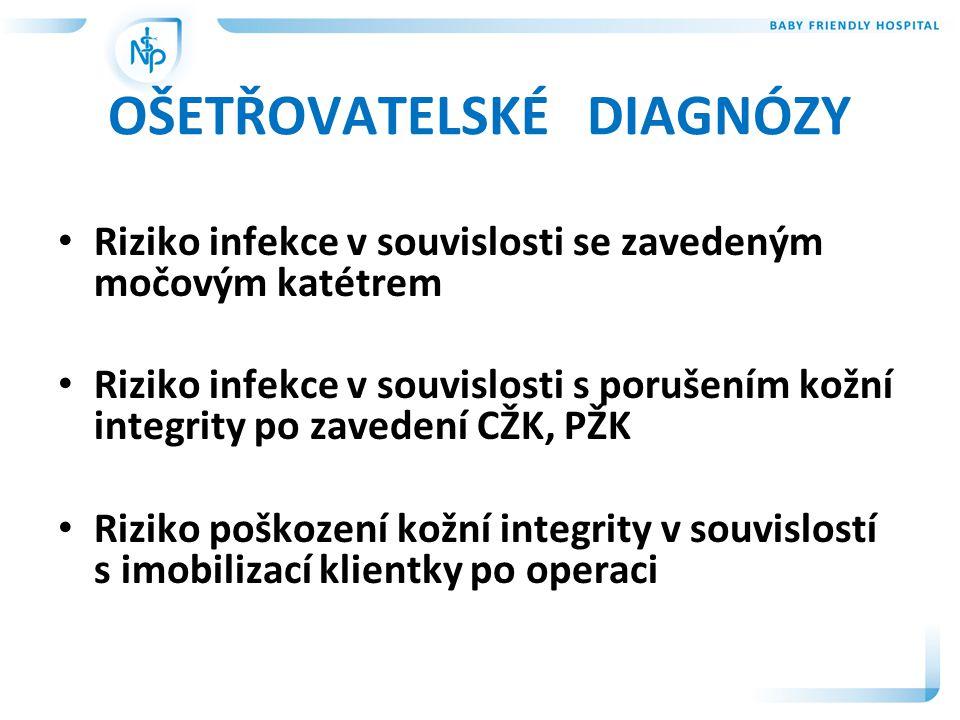 OŠETŘOVATELSKÉ DIAGNÓZY • Riziko infekce v souvislosti se zavedeným močovým katétrem • Riziko infekce v souvislosti s porušením kožní integrity po zavedení CŽK, PŽK • Riziko poškození kožní integrity v souvislostí s imobilizací klientky po operaci