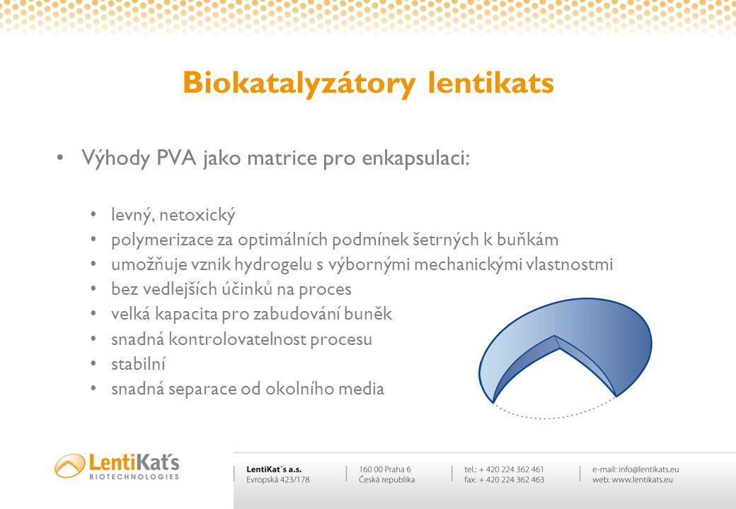 Biokatalyzátory lentikats •Výhody PVA jako matrice pro enkapsulaci: • levný, netoxický • polymerizace za optimálních podmínek šetrných k buňkám • umož