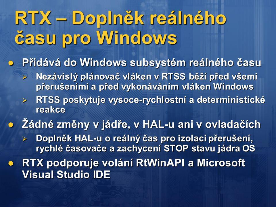 RTX – Doplněk reálného času pro Windows  Přidává do Windows subsystém reálného času  Nezávislý plánovač vláken v RTSS běží před všemi přerušeními a