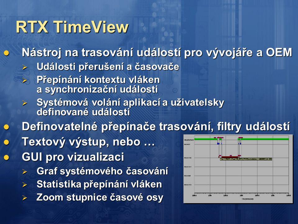 RTX TimeView  Nástroj na trasování událostí pro vývojáře a OEM  Události přerušení a časovače  Přepínání kontextu vláken a synchronizační události