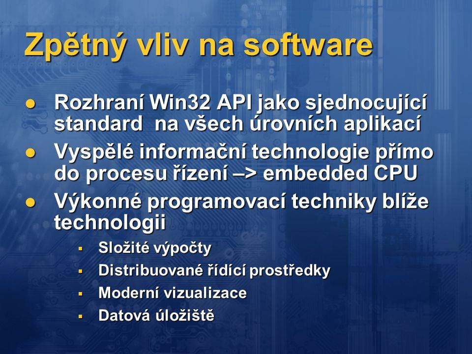 Zpětný vliv na software  Rozhraní Win32 API jako sjednocující standard na všech úrovních aplikací  Vyspělé informační technologie přímo do procesu ř