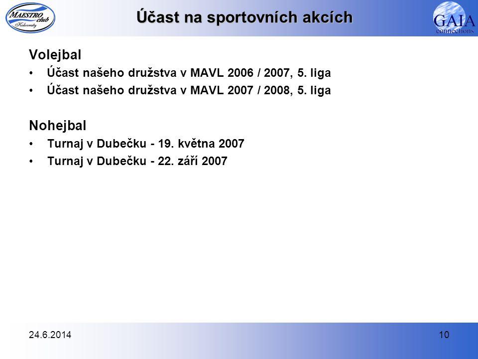 24.6.201410 Účast na sportovních akcích Volejbal •Účast našeho družstva v MAVL 2006 / 2007, 5. liga •Účast našeho družstva v MAVL 2007 / 2008, 5. liga