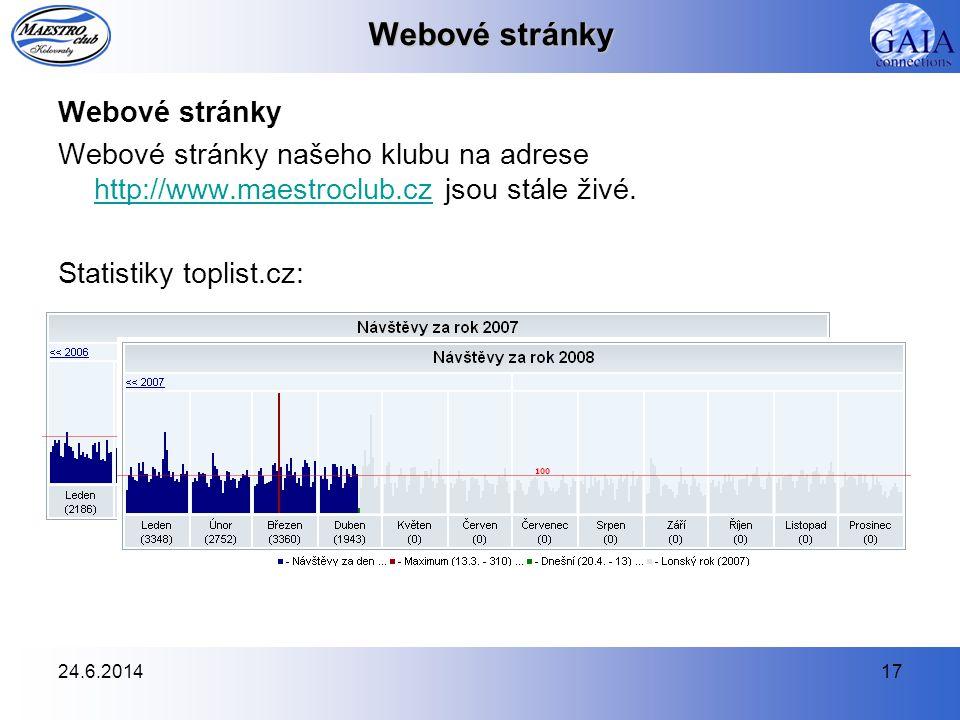 24.6.201417 Webové stránky Webové stránky našeho klubu na adrese http://www.maestroclub.cz jsou stále živé. http://www.maestroclub.cz Statistiky topli