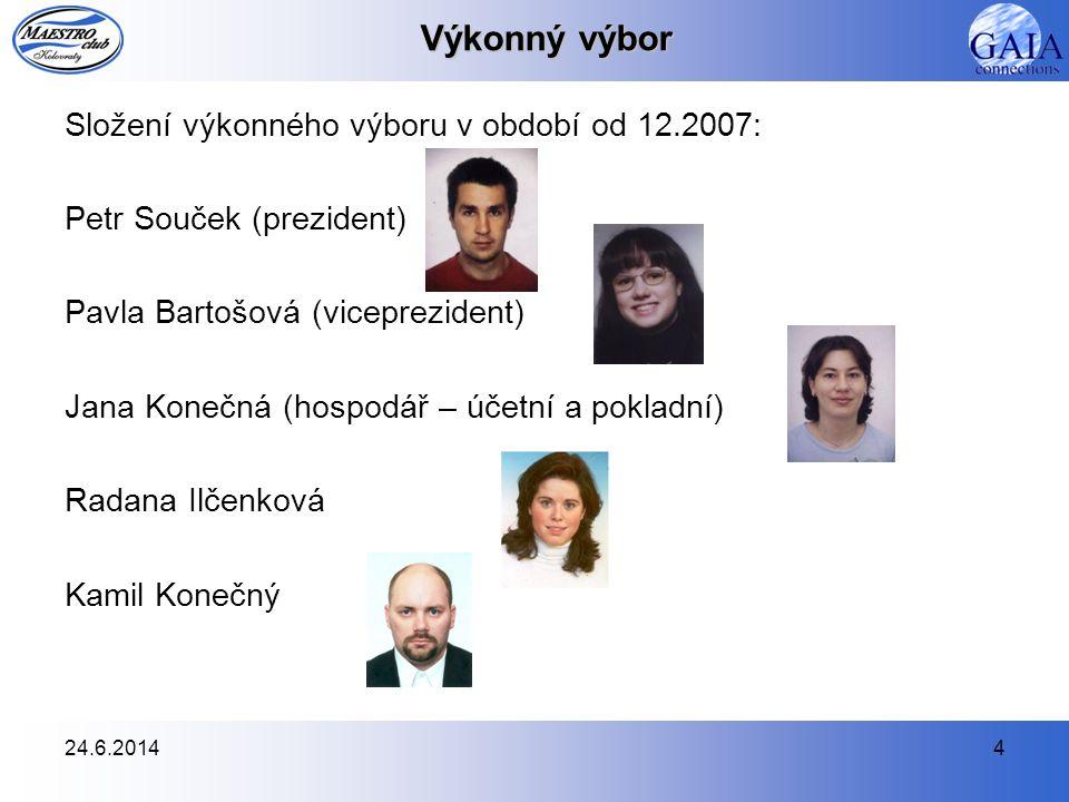 24.6.201415 •Společenský ples 2007 – 2.2.2007 •Dolní Věstonice – návštěva vinného sklípku 30.3.