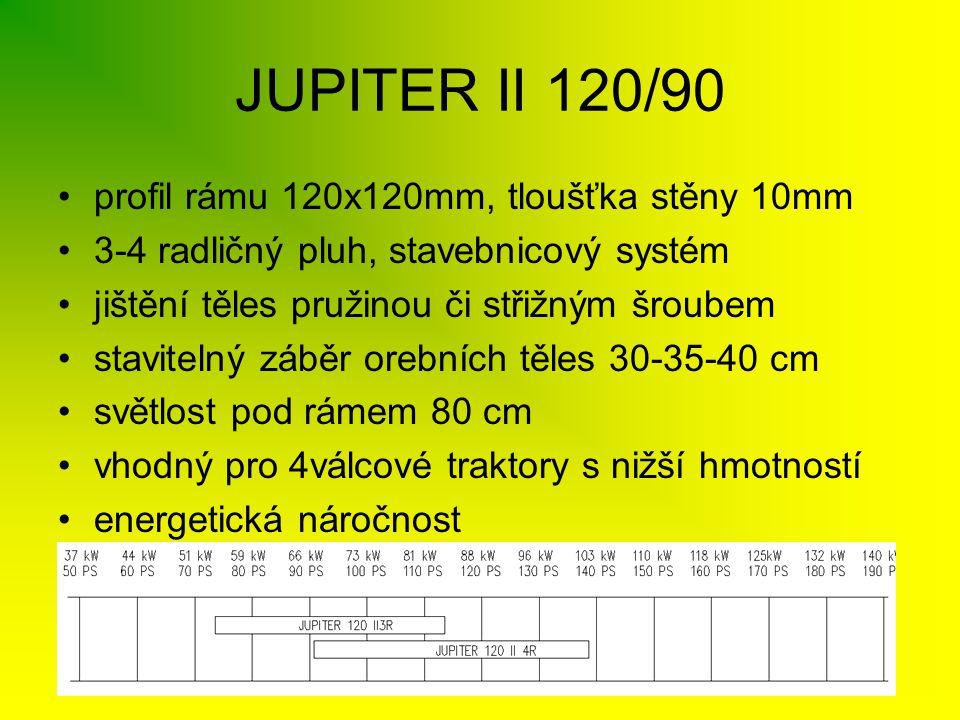 JUPITER II 120/90 •profil rámu 120x120mm, tloušťka stěny 10mm •3-4 radličný pluh, stavebnicový systém •jištění těles pružinou či střižným šroubem •sta