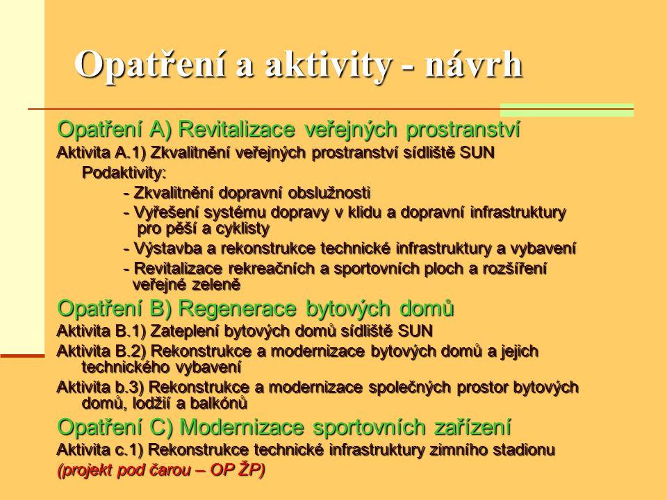 Opatření a aktivity - návrh Opatření A) Revitalizace veřejných prostranství Aktivita A.1) Zkvalitnění veřejných prostranství sídliště SUN Podaktivity: