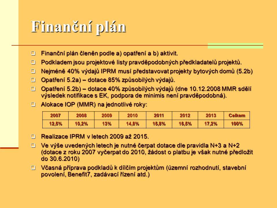 Finanční plán  Finanční plán členěn podle a) opatření a b) aktivit.  Podkladem jsou projektové listy pravděpodobných předkladatelů projektů.  Nejmé