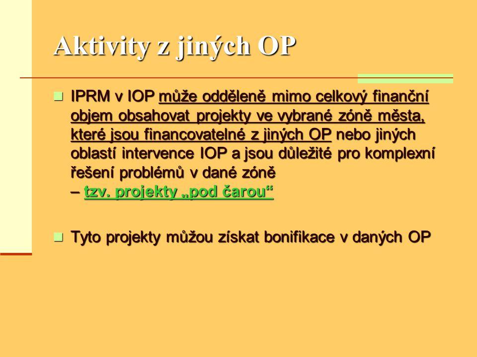 Aktivity z jiných OP  IPRM v IOP může odděleně mimo celkový finanční objem obsahovat projekty ve vybrané zóně města, které jsou financovatelné z jiných OP nebo jiných oblastí intervence IOP a jsou důležité pro komplexní řešení problémů v dané zóně – tzv.