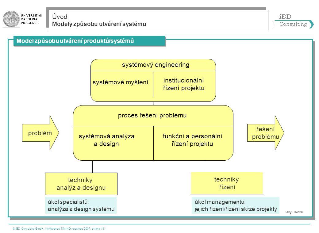 © iED Consulting GmbH, Konference TIMING; prosinec 2007, strana 13 systémový engineering systémové myšlení institucionální řízení projektu problém pro