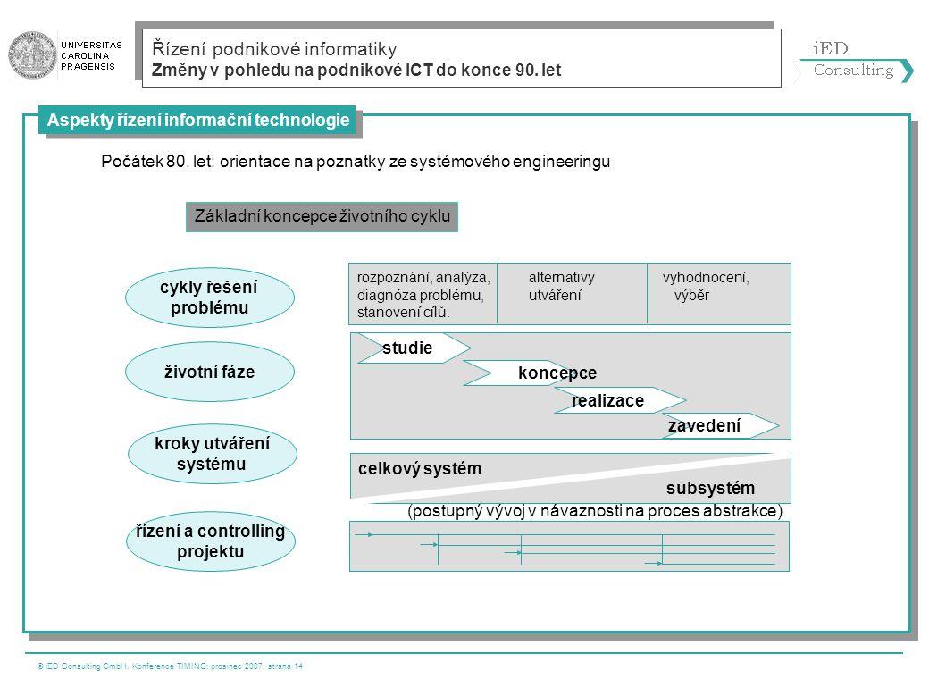 © iED Consulting GmbH, Konference TIMING; prosinec 2007, strana 14 Aspekty řízení informační technologie Počátek 80. let: orientace na poznatky ze sys