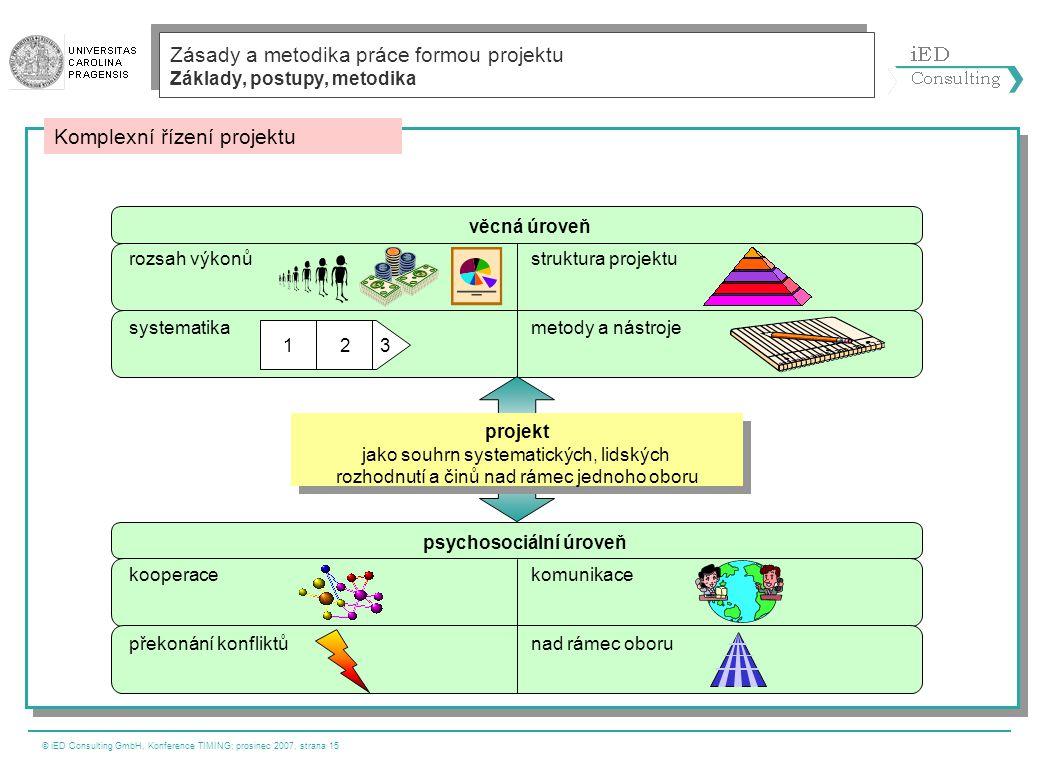 © iED Consulting GmbH, Konference TIMING; prosinec 2007, strana 15 Komplexní řízení projektu psychosociální úroveň kooperacekomunikace překonání konfl