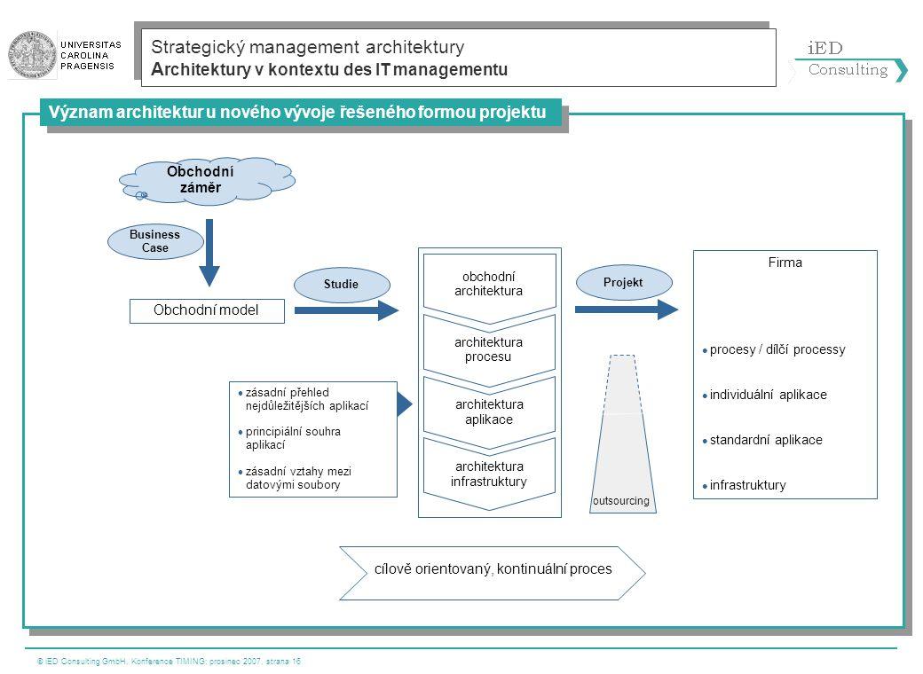 © iED Consulting GmbH, Konference TIMING; prosinec 2007, strana 16 Význam architektur u nového vývoje řešeného formou projektu Obchodní záměr Business