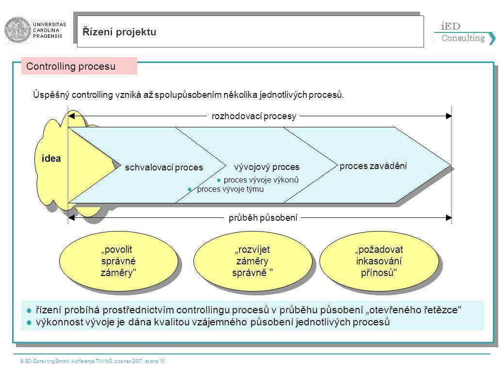 """© iED Consulting GmbH, Konference TIMING; prosinec 2007, strana 19 idea """"povolit správné záměry"""