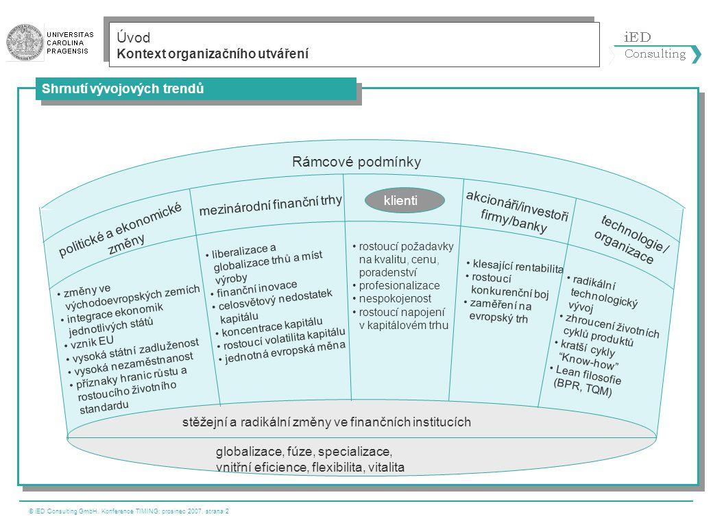 © iED Consulting GmbH, Konference TIMING; prosinec 2007, strana 23 specifikace rámcových podmínek (obchodně- politických, finančních, technických, termínových, smluvních) stanovení priorit využití zdrojů, úprava pravomocí popis projektu definování projektových cílů naplánování plánování plánování využití pracovníků plánování věcných prostředků plánování kapacit metody odhadů scénáře plánování struktury plánování průběhu (zadání pro...) řízení projektu plánování rozpočtu, plánování investic, analýzy rentability (kalkulace krycího přínosu, cash-flow, nákupní analýzy, make-or-buy,...) tvorba cen iniciování projektu plánování nároků/ nákladů plánování termínů plánování rizik exaktní plánování projektu odhad plánování aktivit (funkce/kvalita) předběžná kalkulace hod.