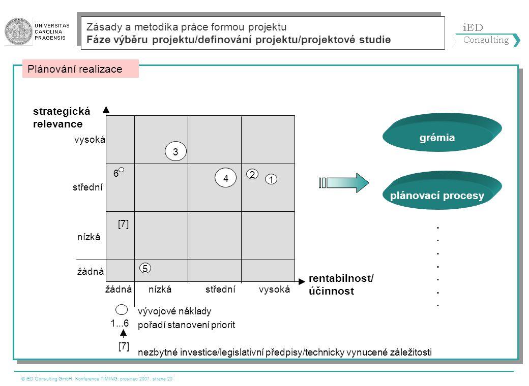 © iED Consulting GmbH, Konference TIMING; prosinec 2007, strana 20 Plánování realizace strategická relevance vysoká střední nízká střednívysoká grémia