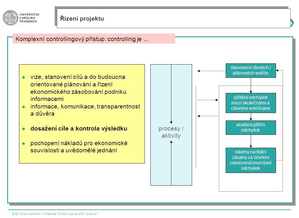 © iED Consulting GmbH, Konference TIMING; prosinec 2007, strana 21  vize, stanovení cílů a do budoucna orientované plánování a řízení ekonomického zá