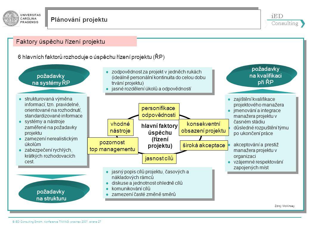 © iED Consulting GmbH, Konference TIMING; prosinec 2007, strana 27 požadavky na systémy ŘP požadavky na kvalifikaci při ŘP  strukturovaná výměna info