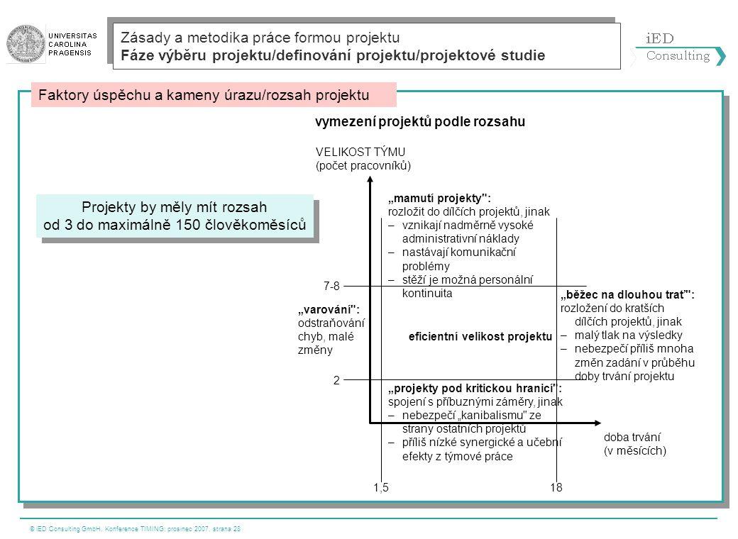 © iED Consulting GmbH, Konference TIMING; prosinec 2007, strana 28 Faktory úspěchu a kameny úrazu/rozsah projektu Projekty by měly mít rozsah od 3 do