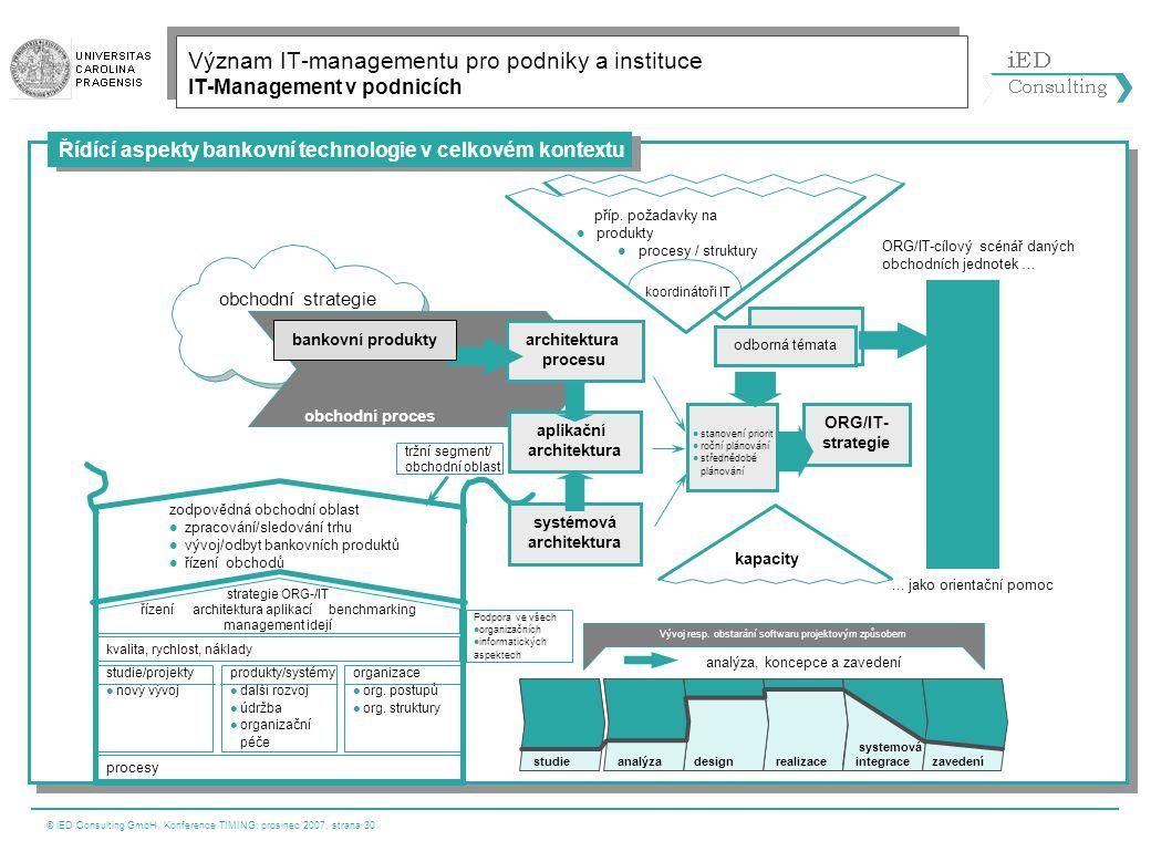 © iED Consulting GmbH, Konference TIMING; prosinec 2007, strana 30 kvalita, rychlost, náklady procesy studie/projekty  nový vývoj produkty/systémy 