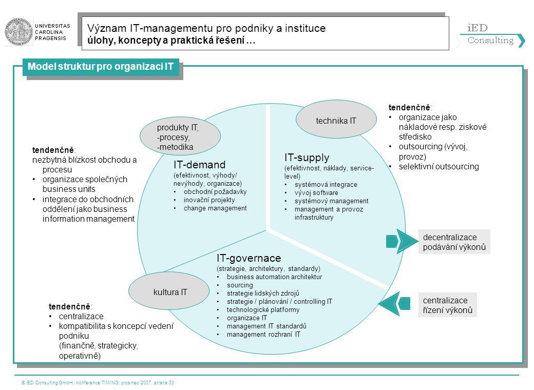 © iED Consulting GmbH, Konference TIMING; prosinec 2007, strana 33 Význam IT-managementu pro podniky a instituce úlohy, koncepty a praktická řešení …